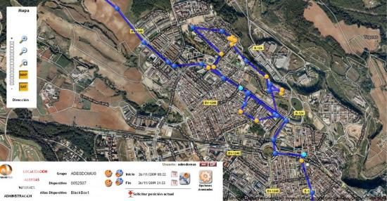 Dispositivos de localización GPS